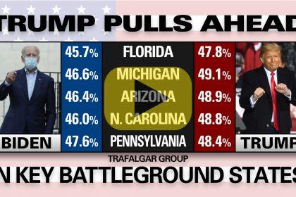 Trump Pulls Ahead