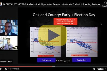 MIT PHD Dr. Shiva Election Fraud Data Analysis
