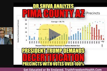 Dr Shiva Analyzes Pima County AZ President Trump Demands DECERTIFICATION Precincts with votes over 100%